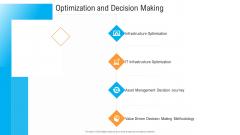 Civil Infrastructure Designing Services Management Optimization And Decision Making Diagrams PDF