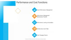 Civil Infrastructure Designing Services Management Performance And Cost Functions Background PDF