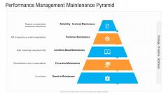Civil Infrastructure Designing Services Management Performance Management Maintenance Pyramid Microsoft PDF