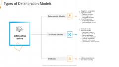 Civil Infrastructure Designing Services Management Types Of Deterioration Models Template PDF
