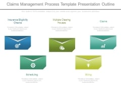 Claims Management Process Template Presentation Outline