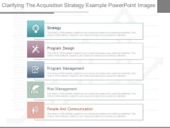 Clarifying The Acquisition Strategy Example Powerpoint Images