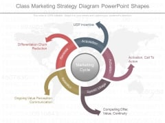 Class Marketing Strategy Diagram Powerpoint Shapes