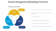 Classical Management Methodology Framework Ppt PowerPoint Presentation Model PDF