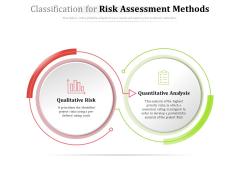 Classification For Risk Assessment Methods Ppt PowerPoint Presentation Show Designs