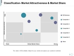 Classification Market Attractiveness And Market Share Ppt PowerPoint Presentation File Graphics