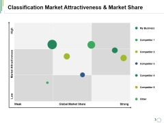 Classification Market Attractiveness And Market Share Ppt PowerPoint Presentation Infographic Template Show