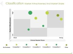 Classification Market Attractiveness And Market Share Ppt PowerPoint Presentation Portfolio Smartart