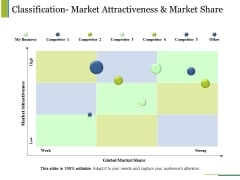 Classification Market Attractiveness And Market Share Ppt PowerPoint Presentation Professional Sample