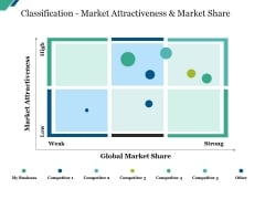 Classification Market Attractiveness And Market Share Ppt PowerPoint Presentation Slides Designs Download