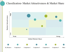 Classification Market Attractiveness And Market Share Ppt PowerPoint Presentation Styles Smartart