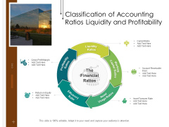 Classification Of Accounting Ratios Liquidity And Profitability Ppt PowerPoint Presentation Outline Designs Download PDF