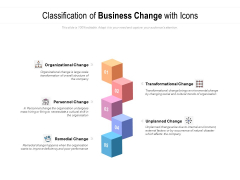 Classification Of Business Change With Icons Ppt PowerPoint Presentation Styles Design Ideas