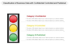Classification Of Business Data With Confidential Controlled And Published Ppt PowerPoint Presentation Summary Layout PDF