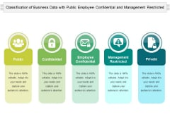 Classification Of Business Data With Public Employee Confidential And Management Restricted Ppt PowerPoint Presentation Icon Layout Ideas PDF