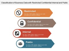 Classification Of Business Data With Restricted Confidential Internal And Public Ppt PowerPoint Presentation Infographics Slides PDF