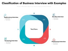Classification Of Business Interview With Examples Ppt PowerPoint Presentation Infographics Design Ideas PDF