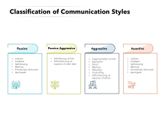 Classification Of Communication Styles Ppt PowerPoint Presentation Gallery Background PDF