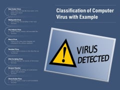 Classification Of Computer Virus With Example Ppt PowerPoint Presentation File Background Images PDF