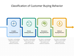 Classification Of Customer Buying Behavior Ppt PowerPoint Presentation Gallery Diagrams PDF
