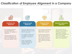 Classification Of Employee Alignment In A Company Ppt PowerPoint Presentation Infographic Template Rules PDF