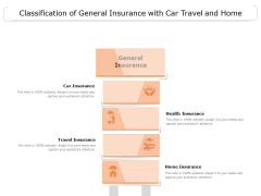 Classification Of General Insurance With Car Travel And Home Ppt PowerPoint Presentation File Graphic Tips PDF