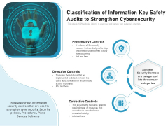 Classification Of Information Key Safety Audits To Strengthen Cybersecurity Ppt PowerPoint Presentation File Formats PDF