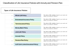 Classification Of Life Insurance Policies With Annuity And Pension Plan Ppt PowerPoint Presentation File Slide Download PDF