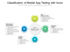 Classification Of Mobile App Testing With Icons Ppt PowerPoint Presentation Gallery Rules PDF