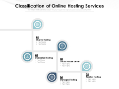 Classification Of Online Hosting Services Ppt PowerPoint Presentation Infographics Icons PDF