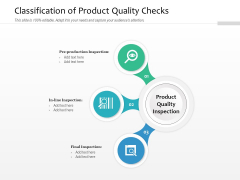 Classification Of Product Quality Checks Ppt PowerPoint Presentation Model Structure PDF
