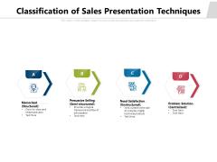 Classification Of Sales Presentation Techniques Ppt PowerPoint Presentation Icon Outline PDF