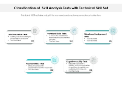 Classification Of Skill Analysis Tests With Technical Skill Set Ppt PowerPoint Presentation Ideas Portrait PDF