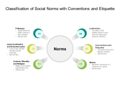 Classification Of Social Norms With Conventions And Etiquette Ppt PowerPoint Presentation Gallery Shapes PDF
