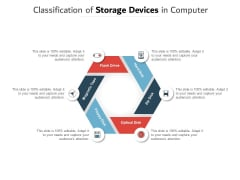 Classification Of Storage Devices In Computer Ppt PowerPoint Presentation Slides Slideshow