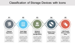 Classification Of Storage Devices With Icons Ppt Powerpoint Presentation Layouts Visual Aids