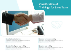 Classification Of Trainings For Sales Team Ppt PowerPoint Presentation Inspiration Deck PDF
