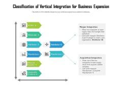 Classification Of Vertical Integration For Business Expansion Ppt PowerPoint Presentation Inspiration Layout PDF