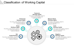 Classification Of Working Capital Ppt PowerPoint Presentation Pictures Icons