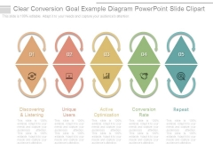 Clear Conversion Goal Example Diagram Powerpoint Slide Clipart