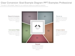 Clear Conversion Goal Example Diagram Ppt Examples Professional