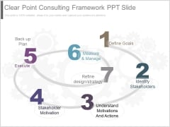 Clear Point Consulting Framework Ppt Slide