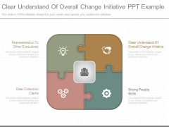 Clear Understand Of Overall Change Initiative Ppt Example