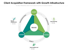 Client Acquisition Framework With Growth Infrsatructure Ppt PowerPoint Presentation Gallery Inspiration PDF