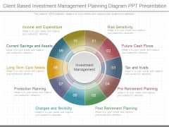 Client Based Investment Management Planning Diagram Ppt Presentation