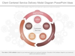 Client Centered Service Delivery Model Diagram Powerpoint Ideas