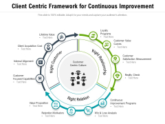 Client Centric Framework For Continuous Improvement Ppt PowerPoint Presentation Gallery Graphics Example PDF