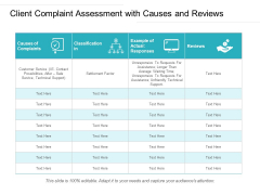 Client Complaint Assessment With Causes And Reviews Ppt PowerPoint Presentation File Summary PDF