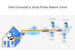 Client Connected To Virtual Private Network Tunnel Ppt PowerPoint Presentation File Graphics Download PDF