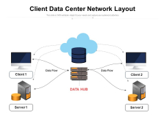 Client Data Center Network Layout Ppt PowerPoint Presentation Model Picture PDF